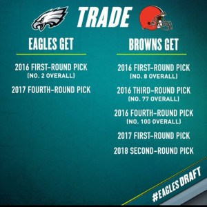 eagles browns trade 2016 draft